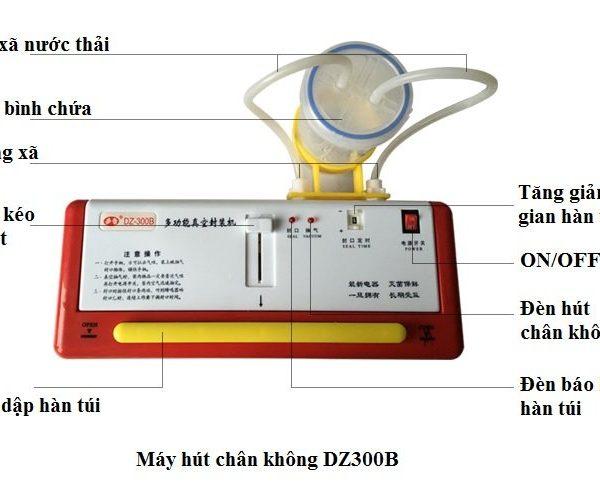 maymienbac-may-hut-chan-khong-gia-dinh-dz300b-01